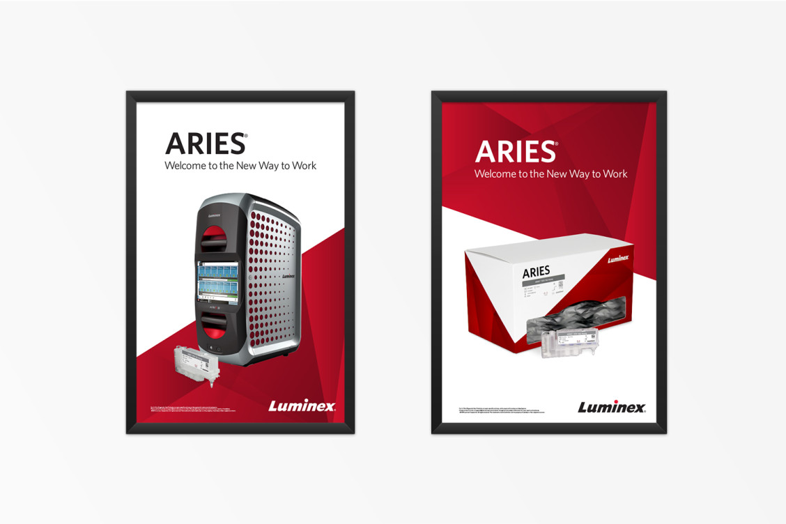 Luminex ARIES Posters